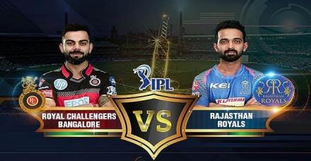 IPL 2018: राजस्थान रॉयल्स के सामने लड़खड़ाए विराट के चैलेेंजर्स